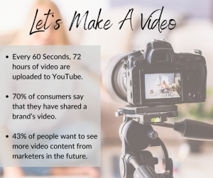 Top 3 Digital Marketing Trends 2020 Video Marketing