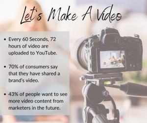Top 3 Digital Marketing Trends 2020 Video Marketing